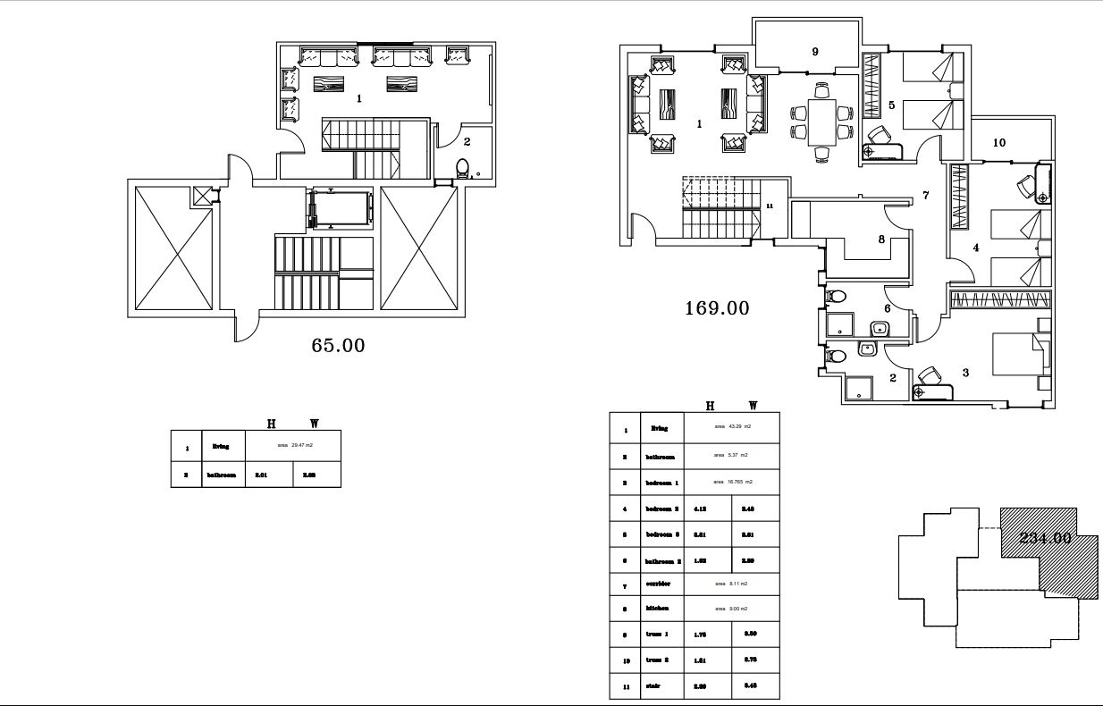 Model B Penthouse