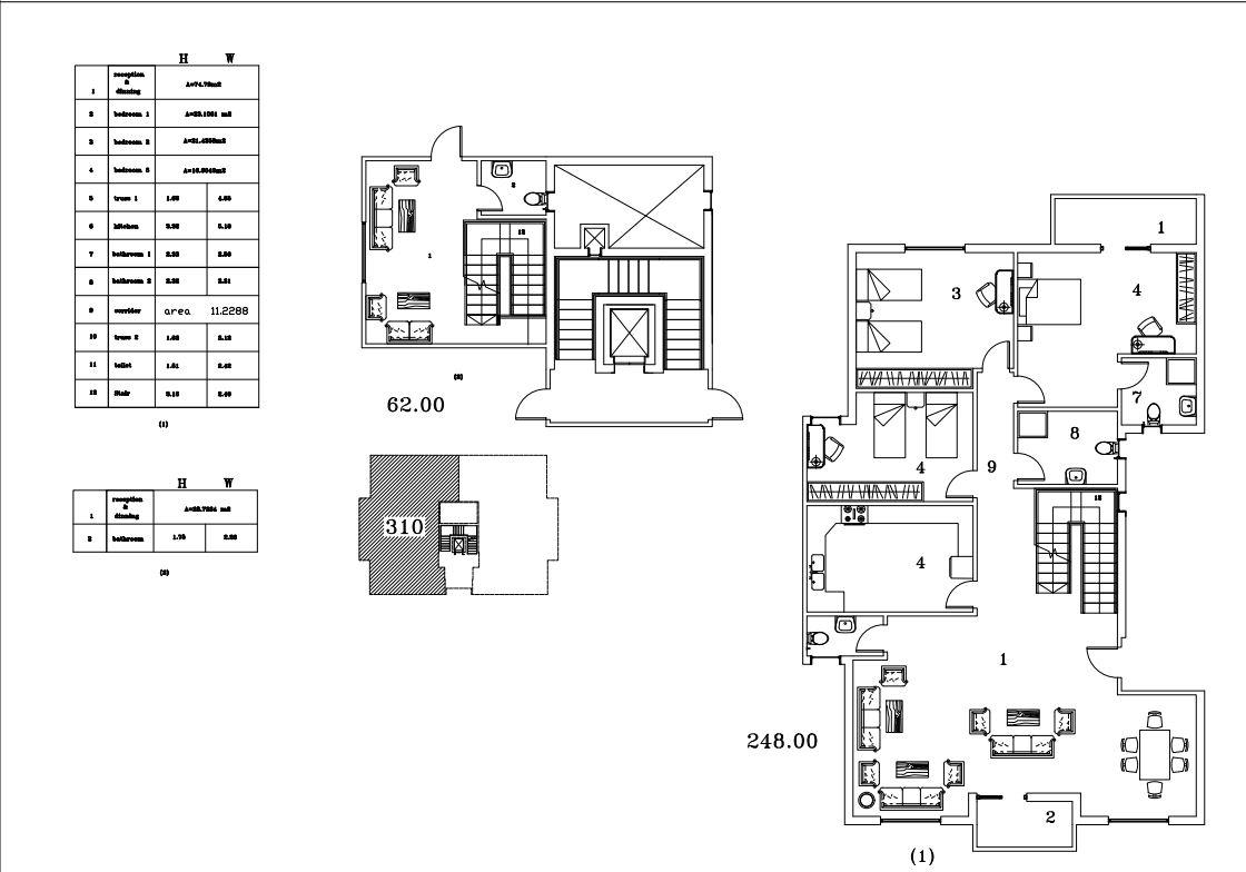Model C Penthouse