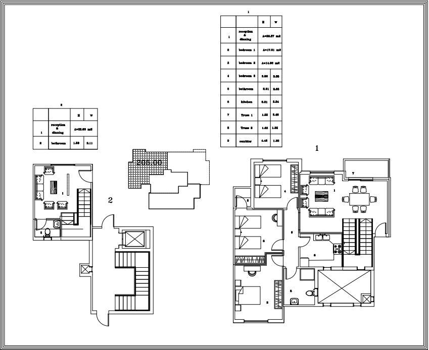 Model D Penthouse